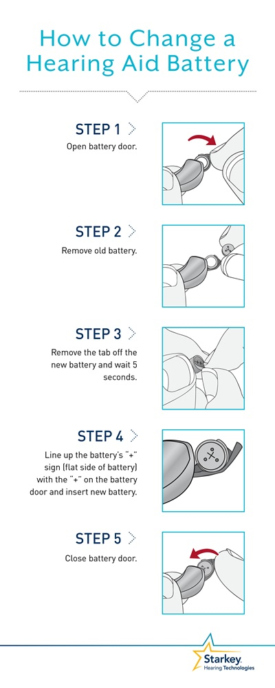 How To Change The Battery Of Your Hearing Aid Natural